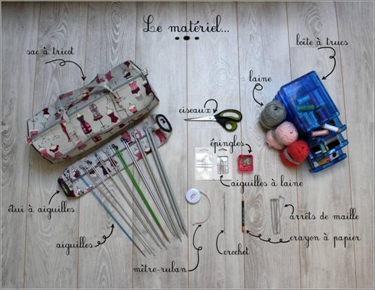 matériel de tricot