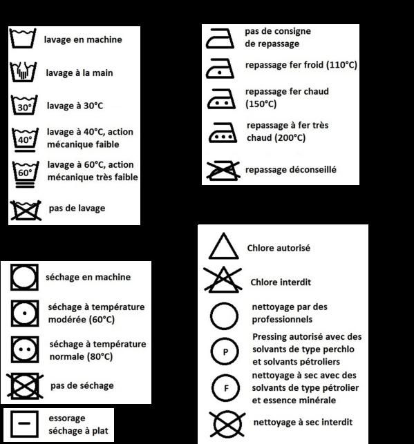 pictogrammes entretien
